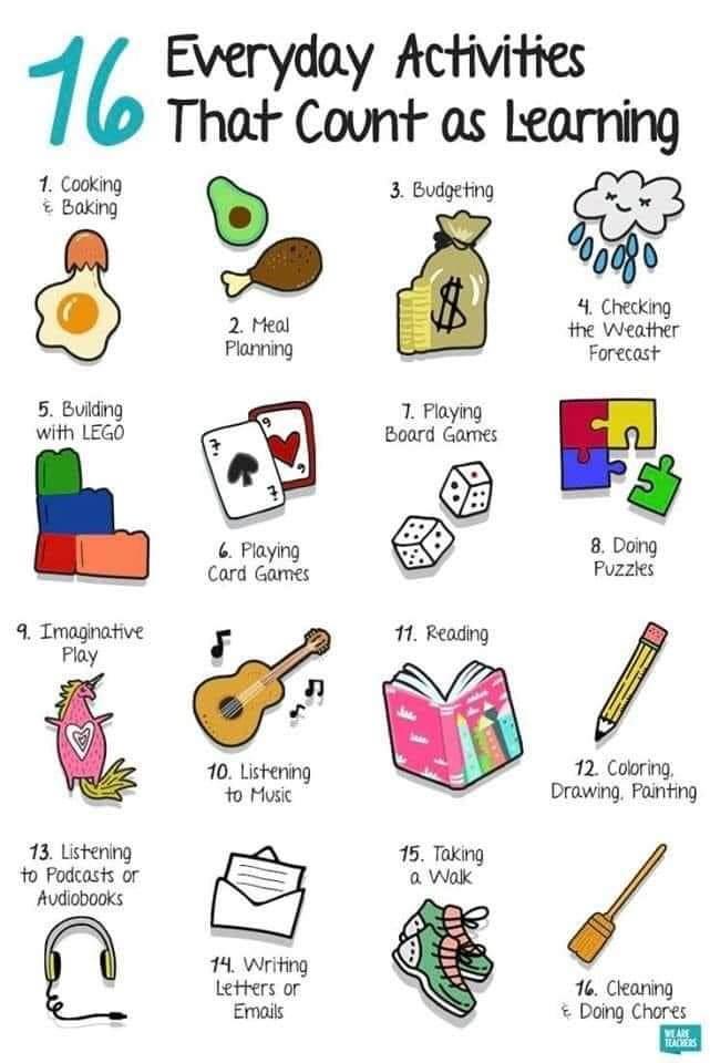 Activities To Do